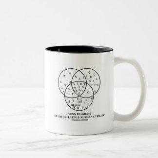 Venn Diagram Of Greek, Latin & Russian Cyrillic Coffee Mugs