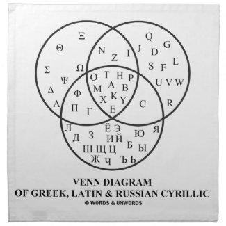 Venn Diagram Of Greek, Latin & Russian Cyrillic Napkins