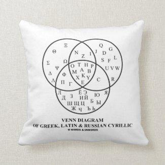 Venn Diagram Of Greek, Latin & Russian Cyrillic Throw Pillows