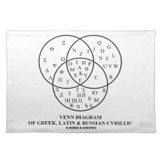 Venn Diagram Of Greek, Latin & Russian Cyrillic Place Mats
