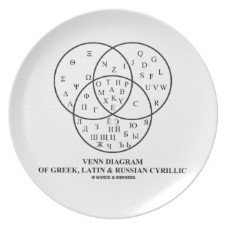 Venn Diagram Of Greek, Latin & Russian Cyrillic Dinner Plates