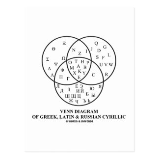 Venn Diagram Of Greek, Latin & Russian Cyrillic Postcard