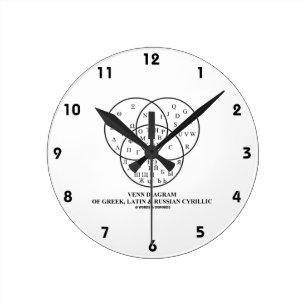 Linguistics wall clocks zazzle venn diagram of greek latin russian cyrillic round clock ccuart Choice Image