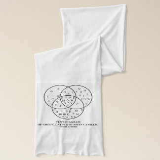 Venn Diagram Of Greek, Latin & Russian Cyrillic Scarf