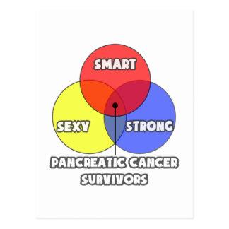 Venn Diagram .. Pancreatic Cancer Survivors Postcard