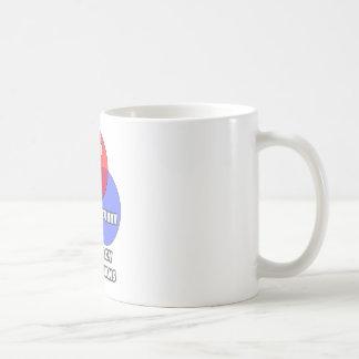 Venn Diagram .. Pharmacy Technicians Coffee Mug