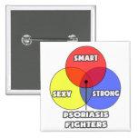 Venn Diagram .. Psoriasis Fighters 2 Inch Square Button