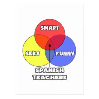 Venn Diagram .. Spanish Teachers Postcard