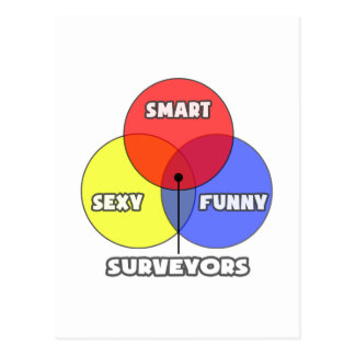 Venn Diagram Surveyors Post Cards