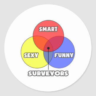 Venn Diagram Surveyors Stickers