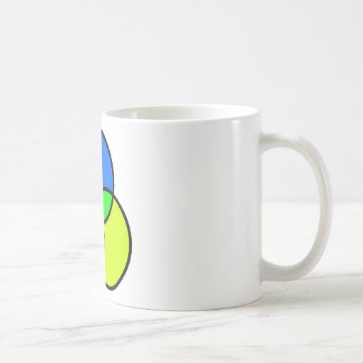 Venn diagram taza básica blanca