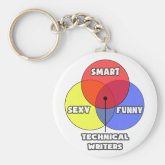 Venn Diagram .. Technical Writers Key Chain