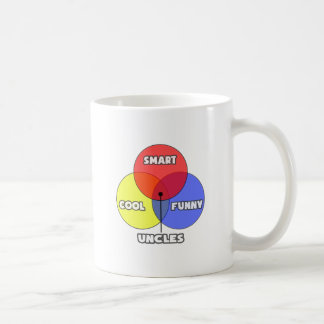 Venn Diagram .. Uncles Classic White Coffee Mug