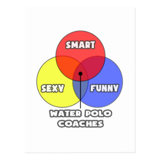 Venn Diagram .. Water Polo Coaches Postcard