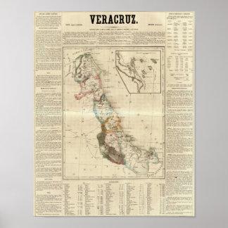 Veracruz, Mexico 2 Poster