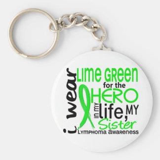 Verde lima para el linfoma de la hermana del héroe llavero redondo tipo pin