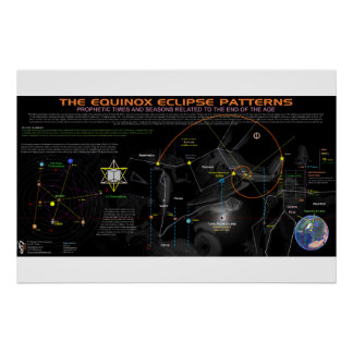 Vernal Equinox Eclipse Pattern - Phi Ratio Poster