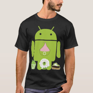 Versiones androides playera