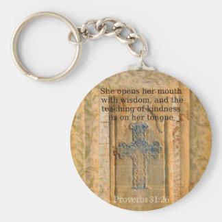 Verso hermoso de la biblia del 31:26 de los prover llavero redondo tipo pin