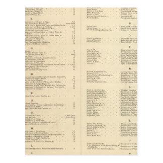 Verso Title Page Colton's American Atlas Postcard
