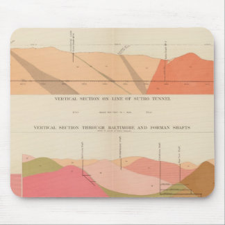 Vertical Cross Sections of the Lode, Sutro Tunnel Mouse Pad