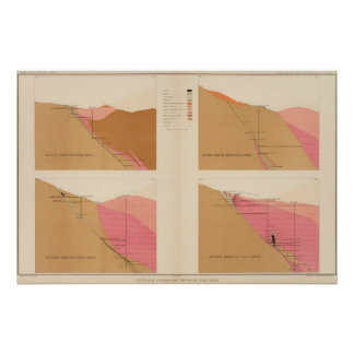 Vertical Cross Sections of the Lode, Utah shaft Poster