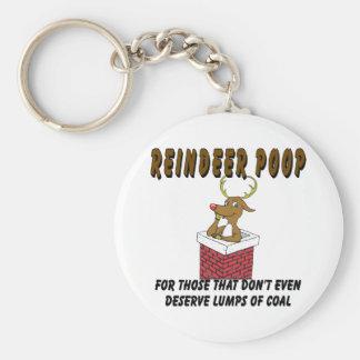 Very Funny Christmas Reindeer Keychain
