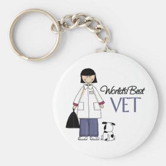 Vet Gift Basic Round Button Keychain