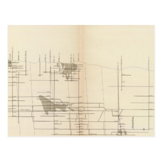 Veta vertical longitudinal de la proyección I Postal