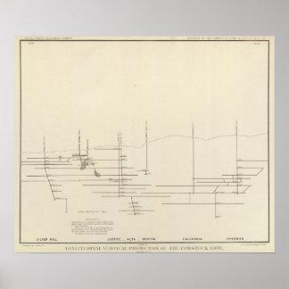 Veta vertical longitudinal de la proyección III Co Póster