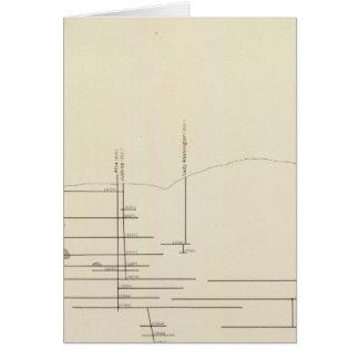 Veta vertical longitudinal de la proyección III Co Tarjeta De Felicitación