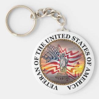 Veterano Llavero Personalizado