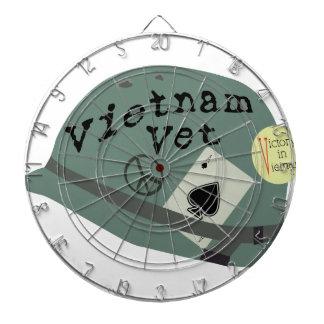 Veterinario de Vietnam