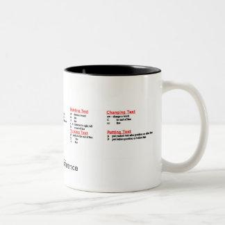 vi Quick Reference Mug