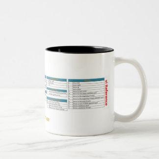 VI referencia de la taza de café