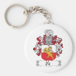 Vía el escudo de la familia llavero redondo tipo pin
