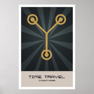 Viaje del tiempo póster