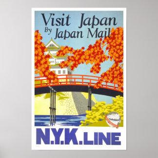 Viaje del vintage de Japón de la visita Posters