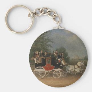 Viaje en Inglaterra, 1835. Llavero Redondo Tipo Pin