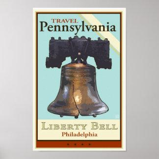 Viaje Pennsylvania Impresiones