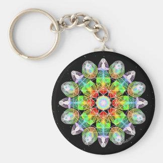 Vibrant Life Basic Round Button Keychain