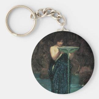 Victorian Fine Art, Circe Invidiosa by Waterhouse Keychain