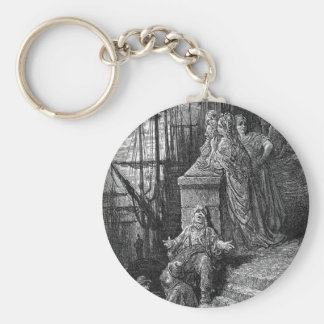 Victorian London - The watermans family Keychain