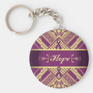Victorian Style Pan Cancer Awareness Products. Keychain