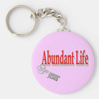 Vida abundante: La llave - v1 (Juan 10: 10) Llavero Personalizado