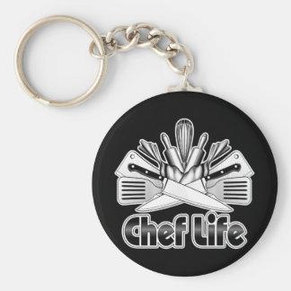 Vida del cocinero: Utensilios de la cocina Llavero Redondo Tipo Pin