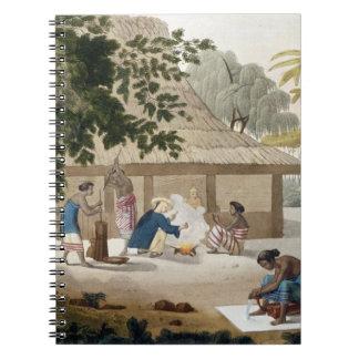 Vida nacional en Kupang, Timor, platea 10 del 'Le Libro De Apuntes