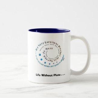 Vida sin la taza de Plutón