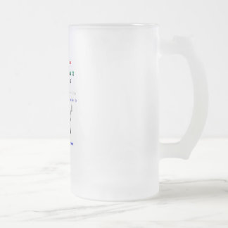 vidrio - el botín no hace taza de café