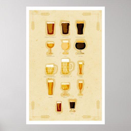 Vidrios de cerveza póster